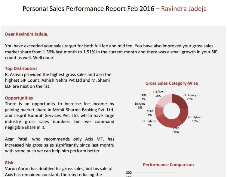 sales-report