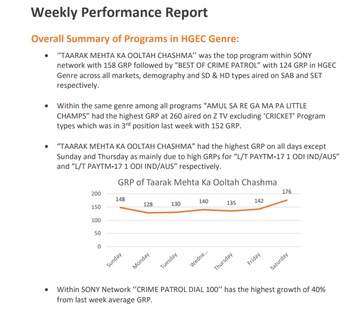 channel performance report by Phrazor