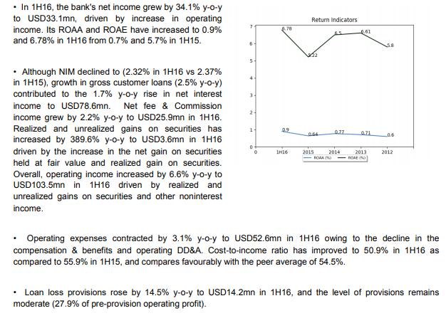 finanical statment analysis