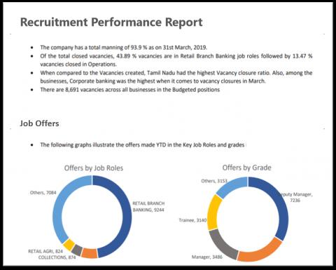 Recruitment Performance Report